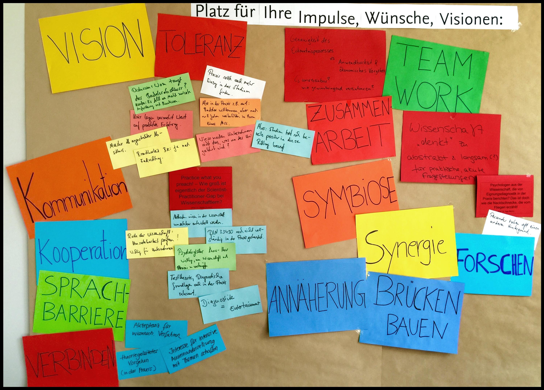 Was bleibt: Ideensammlung und Stichworte aus den Diskussionen