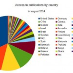 statistik_countries_2014-08
