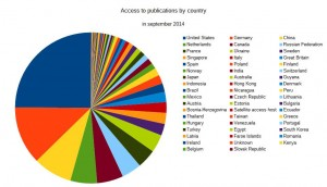 statistik_countries_2014-09