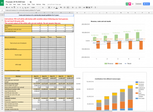 Spreadsheet for calculating press's cost